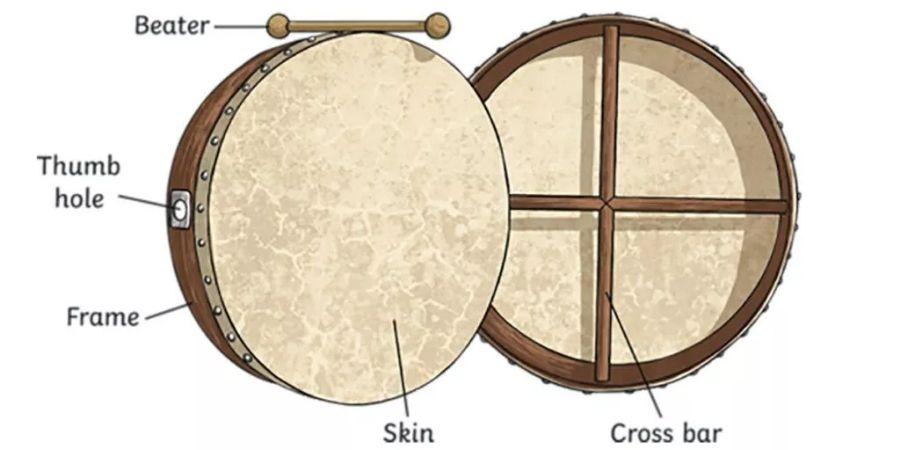 El Bodhrán es un instrumento cómodo para tocar.
