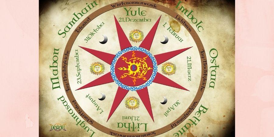 Mitología Celta y su ciclo histórico